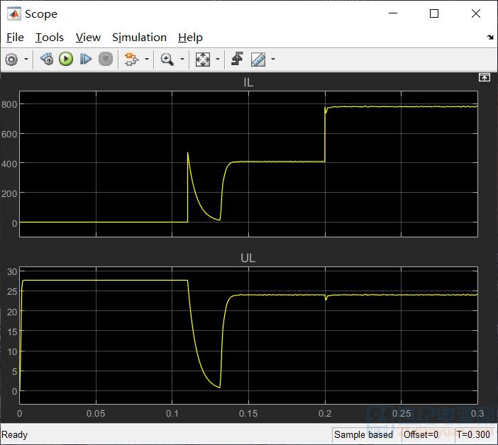 输出电流和输出电压
