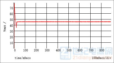 BDL-graph.png