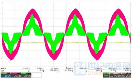 PFC输入电压电流