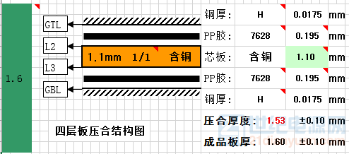 1.6mm的4层板.png
