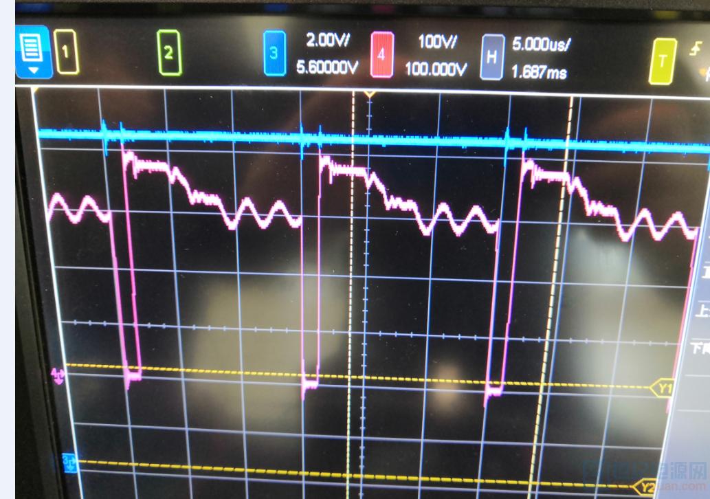 CH4:VDS CH3:+12V