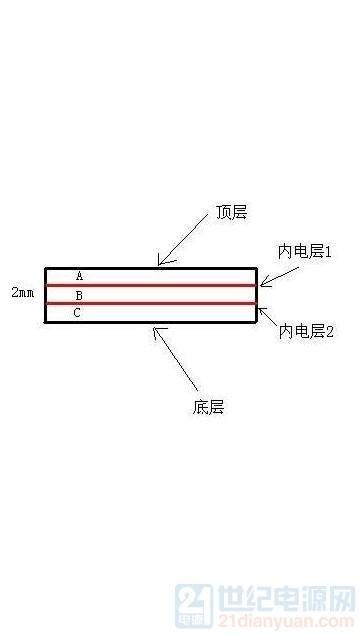 4层功率主板.jpg