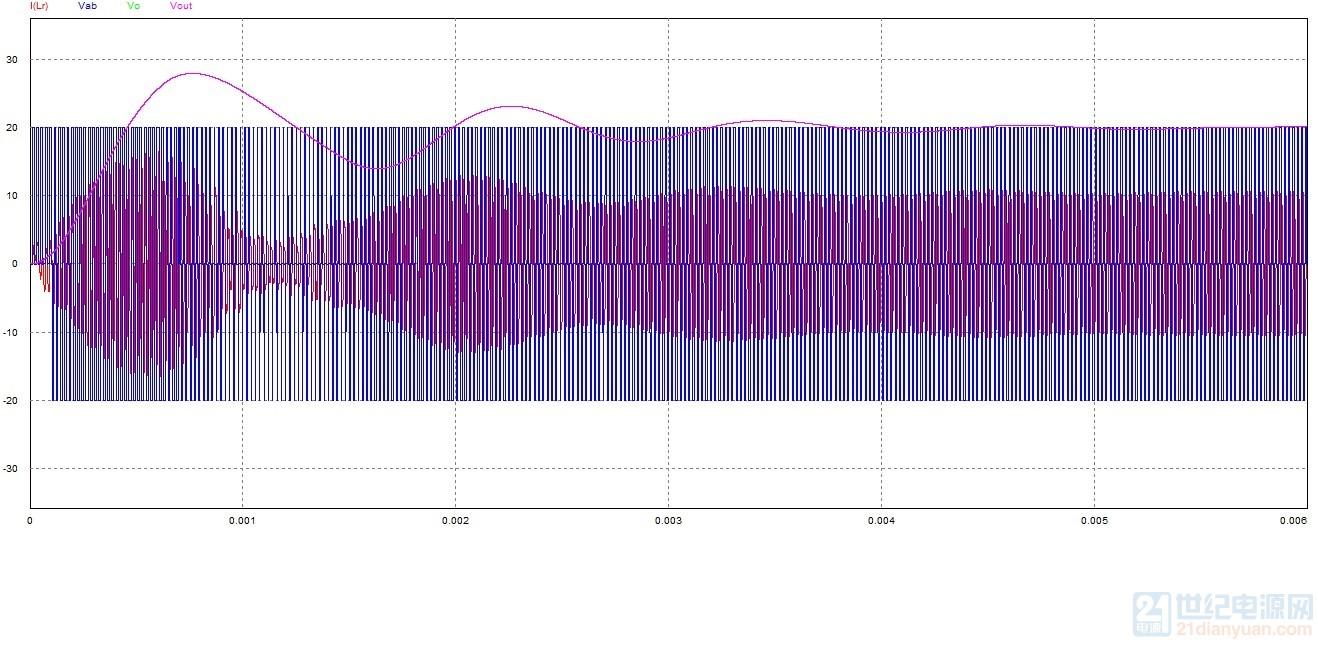 PSFB-PI调节输出.jpg