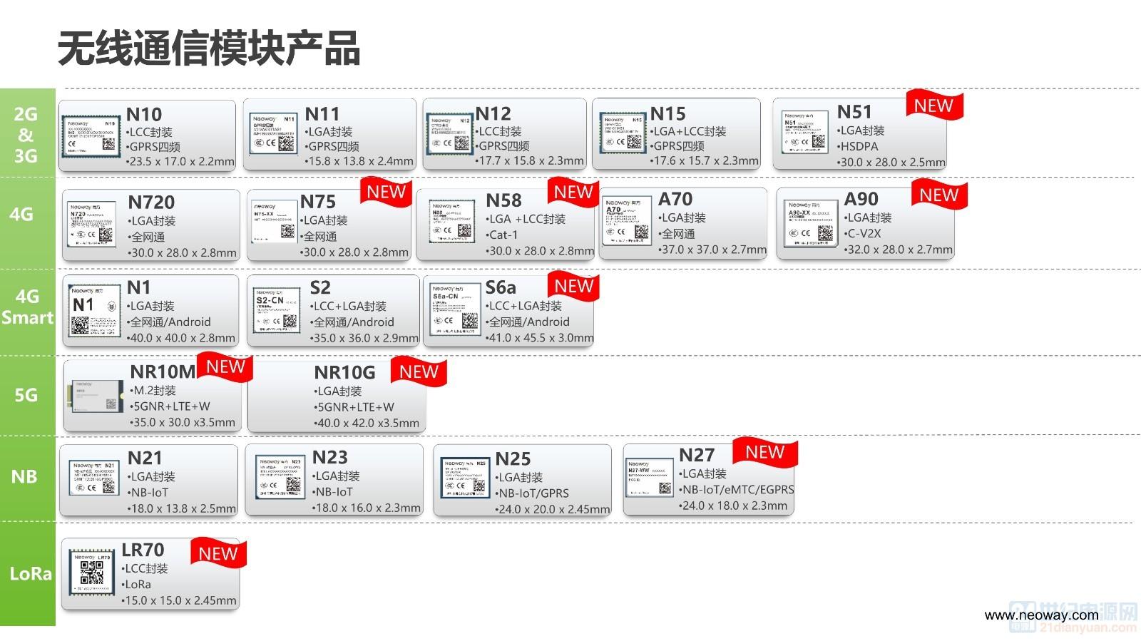 有方科技产品介绍_2.jpg