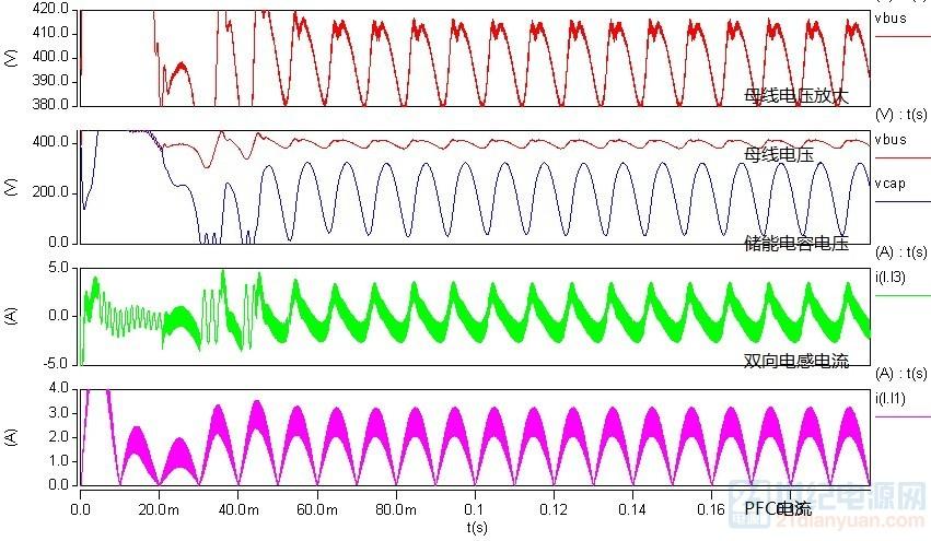 主动式电容波形.jpg
