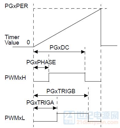 双PWM模式.png