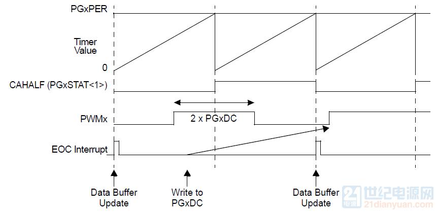 中心对称模式.png