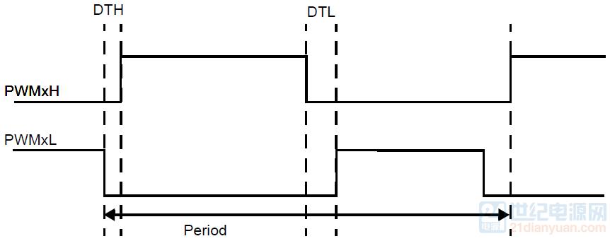 互补输出模式.png