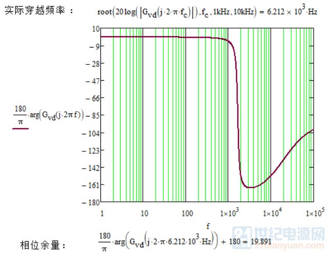 功率级传函相位特性.png