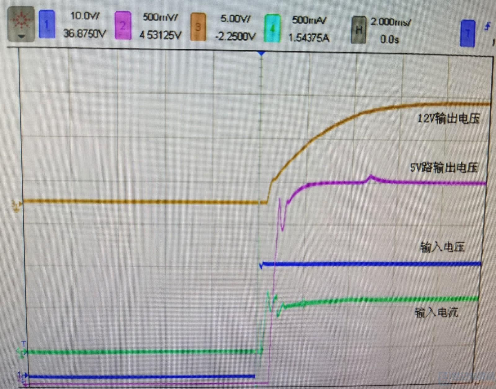 输入输出启动延迟波形