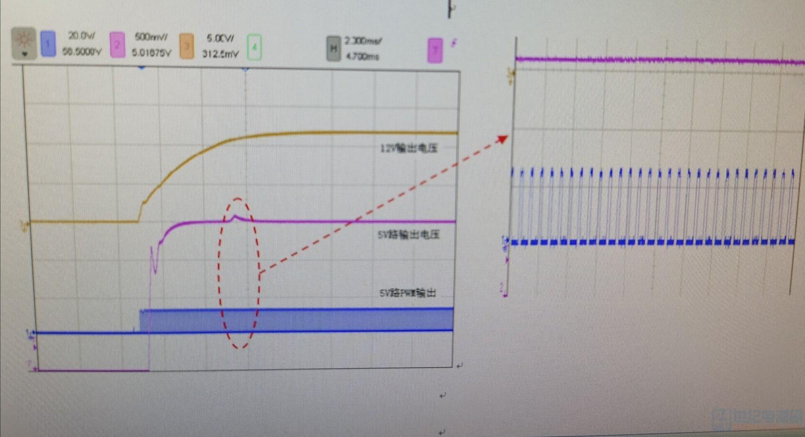 输入输出与PWM脉冲波形