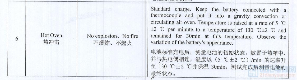 电池的热冲击试验