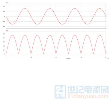 低压侧spwm波形