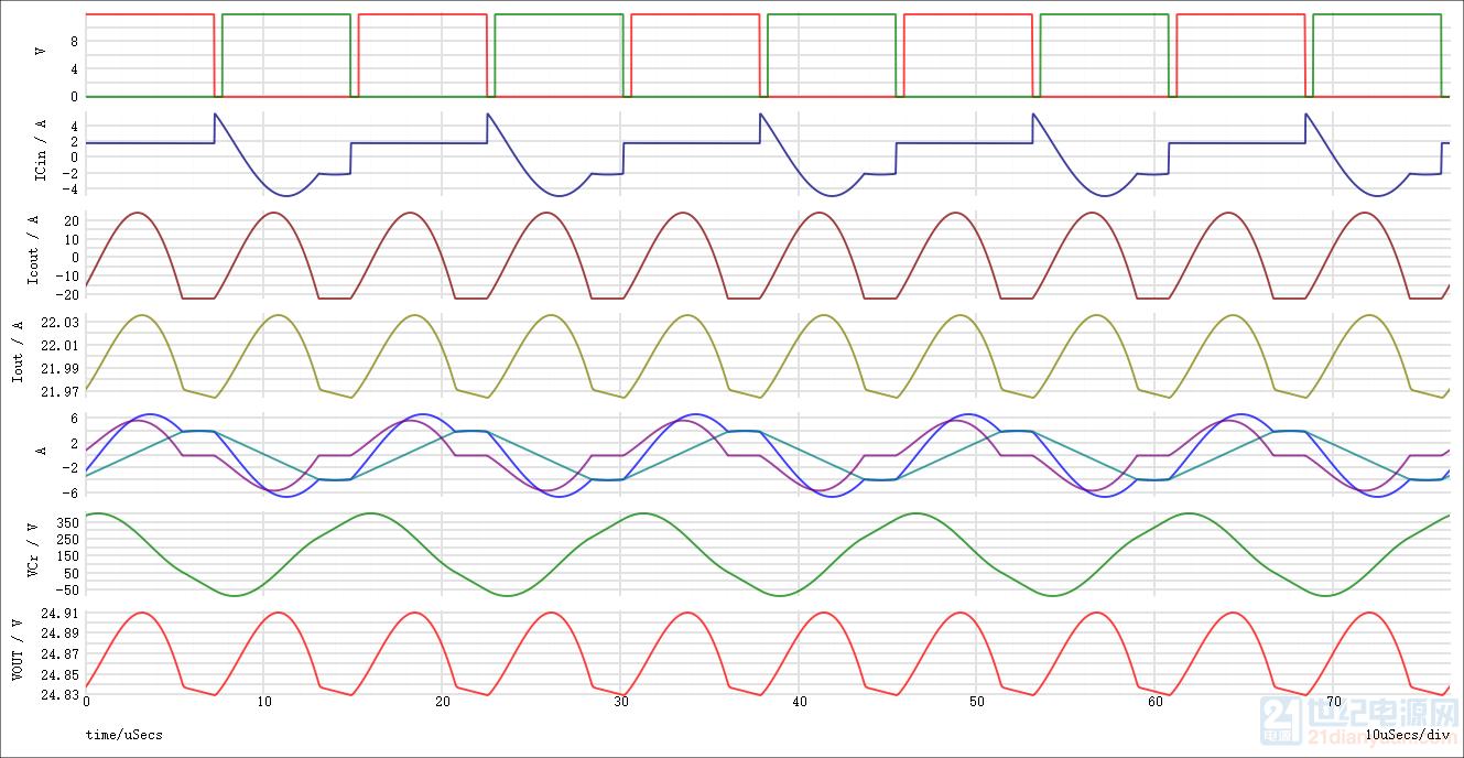 LLC_OPA_VCO-graph.png