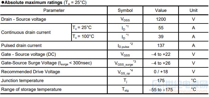 SCT3040KL的Vgs电压规格