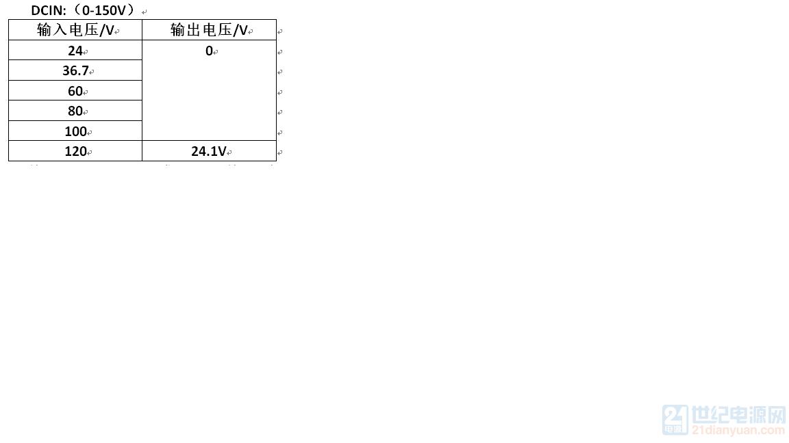 0-150V输出情况