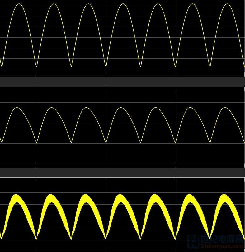 1、输入电压 2、电压环控制ref 3、电流信号