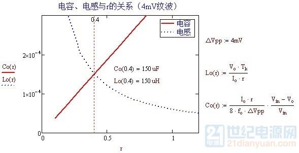 电感电容与r.jpg