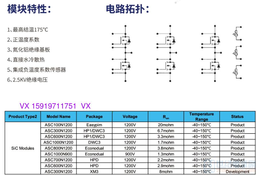 SIC模块特性参数