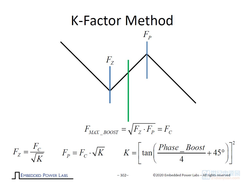KFactor-1.png