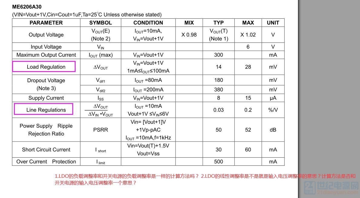 LDO的负载调整率和线性调整率计算.png