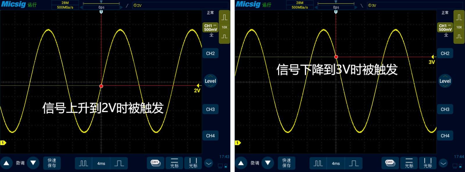 5示波器触发的作用及原理讲解.jpg