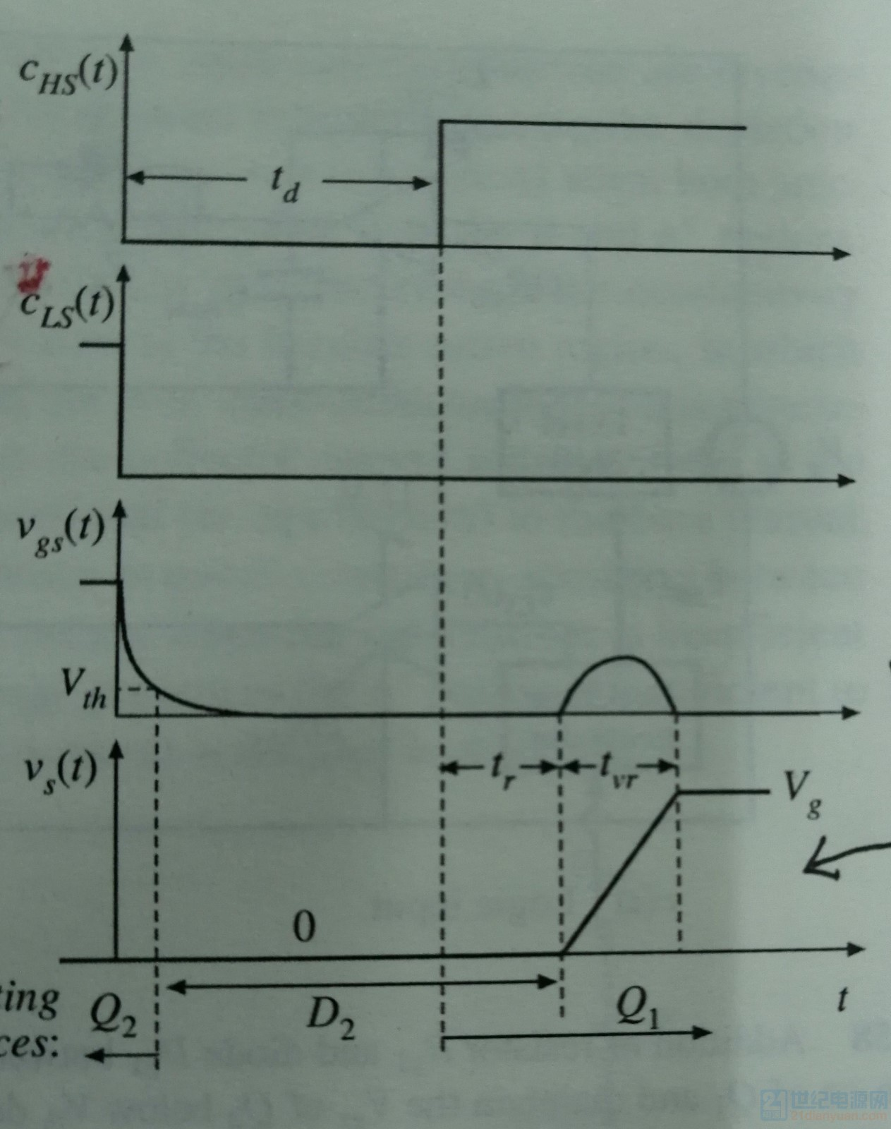 热点对驱动信号影响的波形图